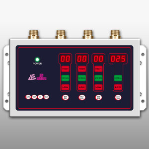 Digital Display Alarm - MGA Series